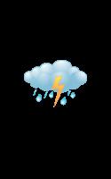 Weather in Keimoes