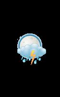 Weather in Lyttelton